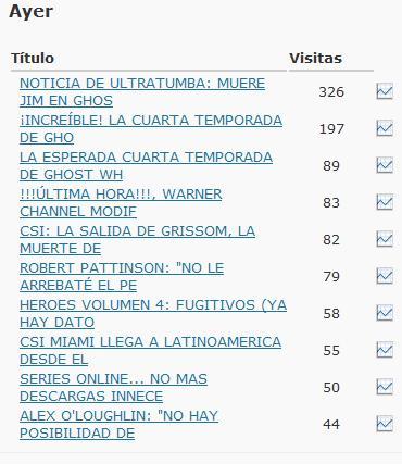 paginas-mas-populares