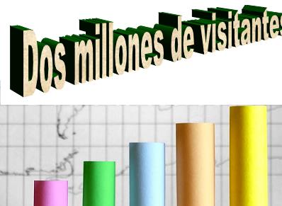 Allserieslatinews termina el 2009 con 2 millones de for En 4 meses termina el ano